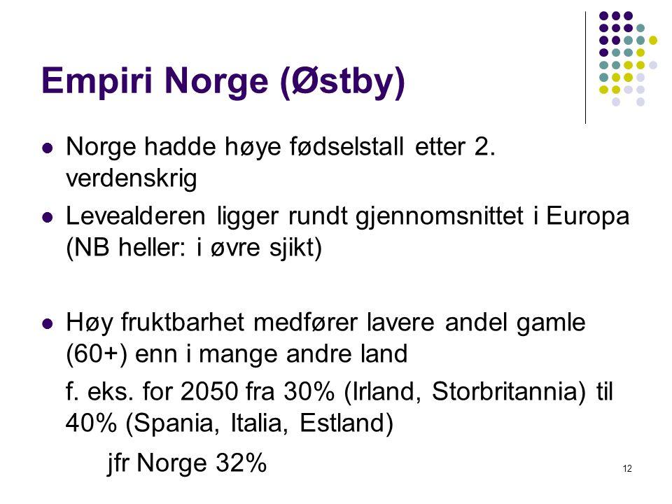 Empiri Norge (Østby) Norge hadde høye fødselstall etter 2.