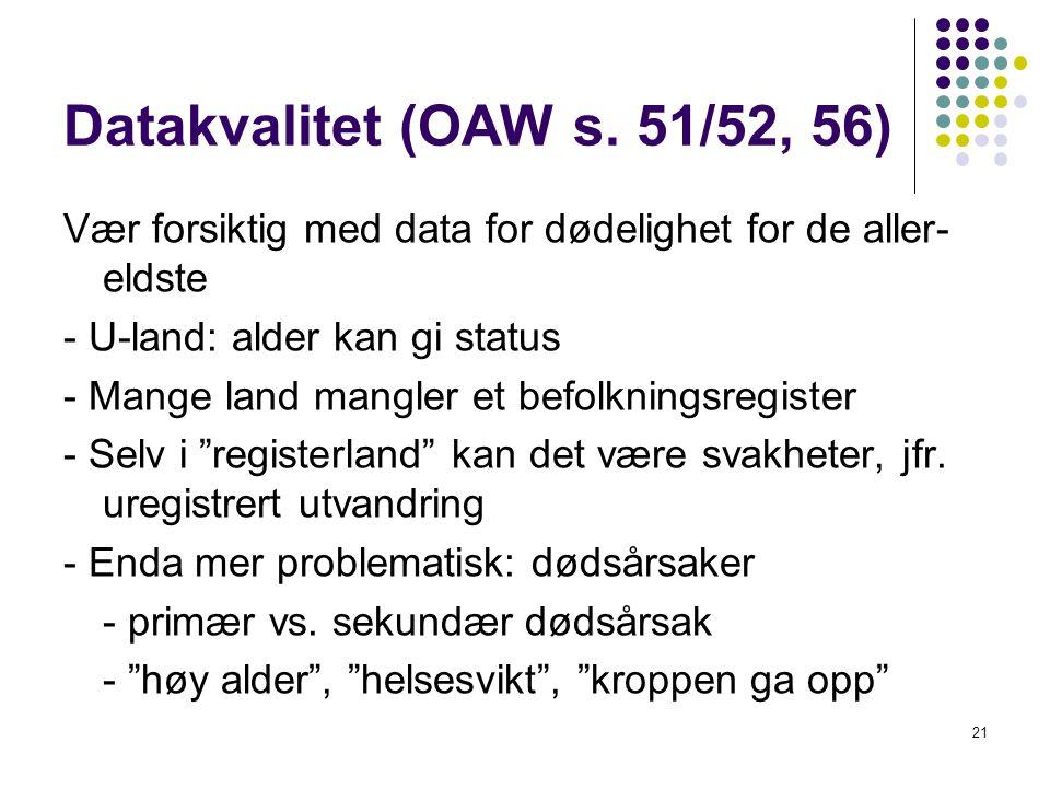 Datakvalitet (OAW s.