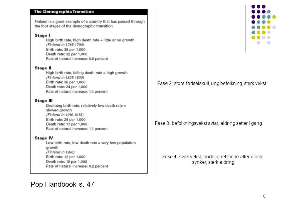 6 Pop Handbook s.
