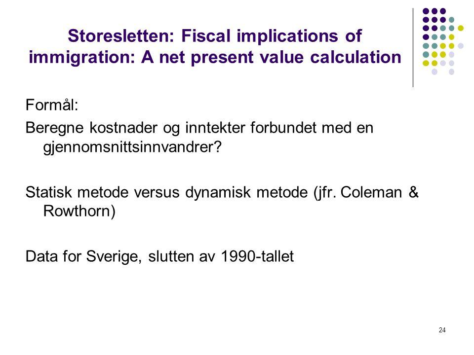 Storesletten: Fiscal implications of immigration: A net present value calculation Formål: Beregne kostnader og inntekter forbundet med en gjennomsnittsinnvandrer.