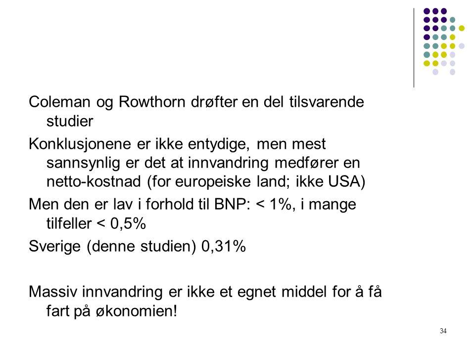 Coleman og Rowthorn drøfter en del tilsvarende studier Konklusjonene er ikke entydige, men mest sannsynlig er det at innvandring medfører en netto-kostnad (for europeiske land; ikke USA) Men den er lav i forhold til BNP: < 1%, i mange tilfeller < 0,5% Sverige (denne studien) 0,31% Massiv innvandring er ikke et egnet middel for å få fart på økonomien.