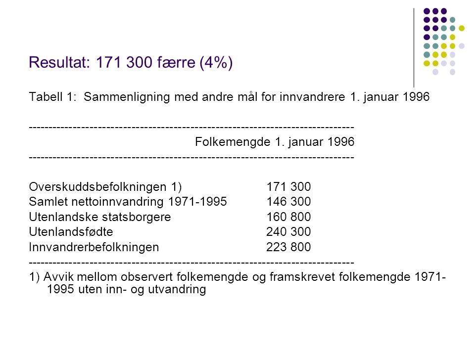 Resultat: 171 300 færre (4%) Tabell 1: Sammenligning med andre mål for innvandrere 1.