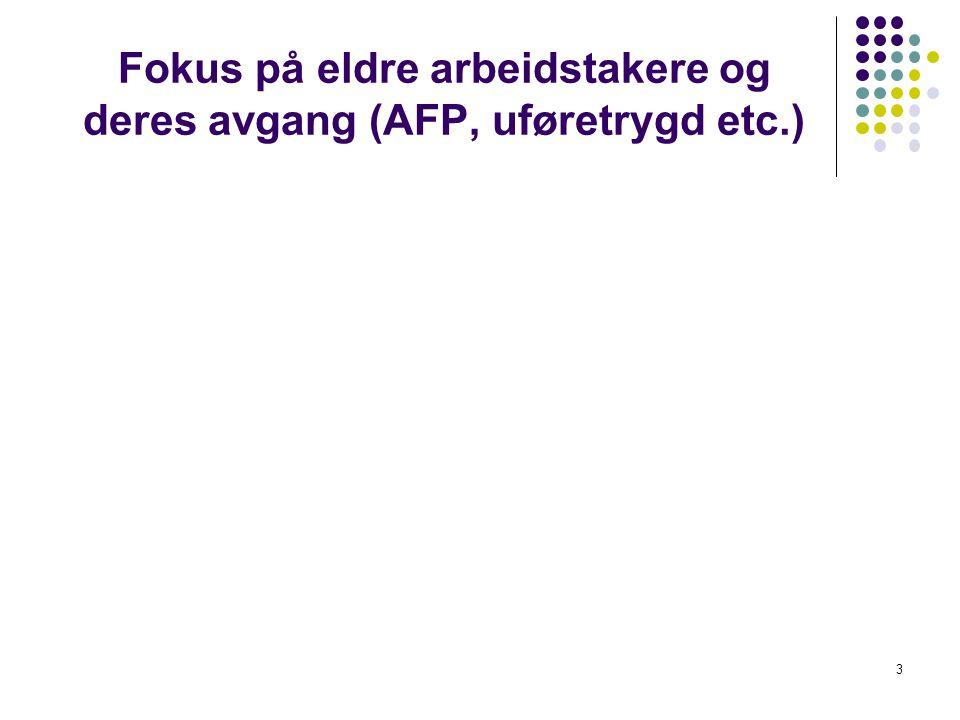 AFP – Avtalefestet pensjonsordning AFP: tidligpensjonsordning, utbetaler pensjon i alderen 62– 66 år.