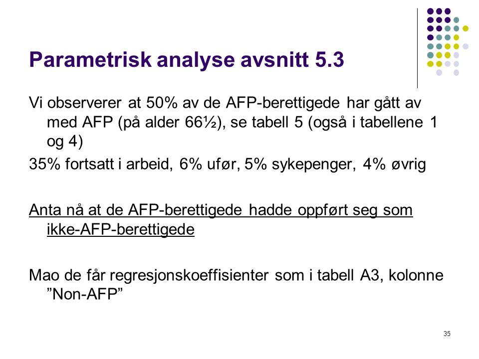 Parametrisk analyse avsnitt 5.3 Vi observerer at 50% av de AFP-berettigede har gått av med AFP (på alder 66½), se tabell 5 (også i tabellene 1 og 4) 3