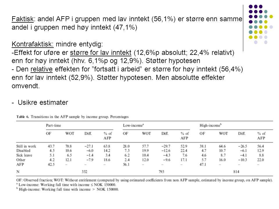 Faktisk: andel AFP i gruppen med lav inntekt (56,1%) er større enn samme andel i gruppen med høy inntekt (47,1%) Kontrafaktisk: mindre entydig: -Effek