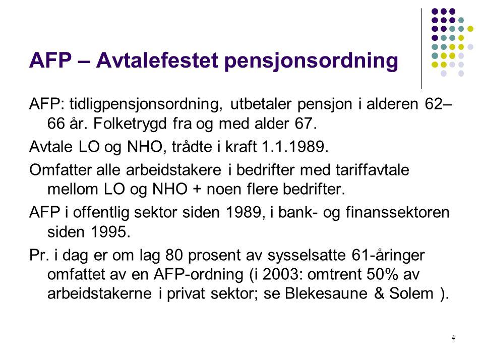 AFP – Avtalefestet pensjonsordning AFP: tidligpensjonsordning, utbetaler pensjon i alderen 62– 66 år. Folketrygd fra og med alder 67. Avtale LO og NHO