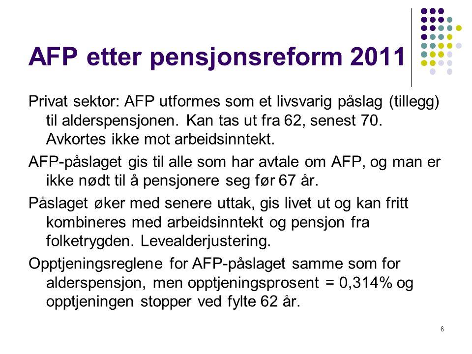 AFP etter pensjonsreform 2011 Privat sektor: AFP utformes som et livsvarig påslag (tillegg) til alderspensjonen. Kan tas ut fra 62, senest 70. Avkorte