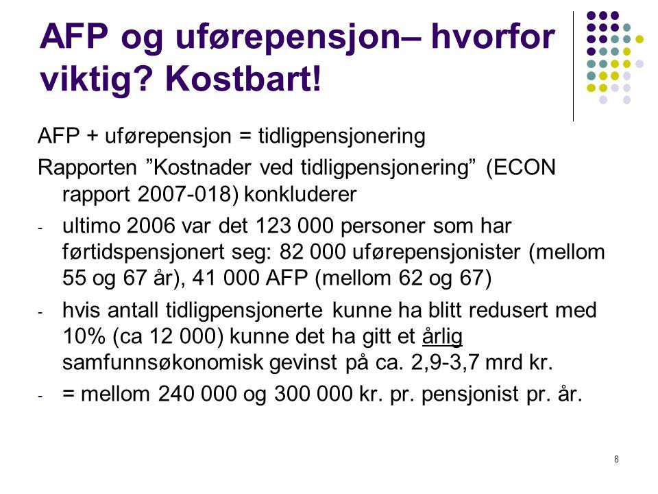 """AFP og uførepensjon– hvorfor viktig? Kostbart! AFP + uførepensjon = tidligpensjonering Rapporten """"Kostnader ved tidligpensjonering"""" (ECON rapport 2007"""