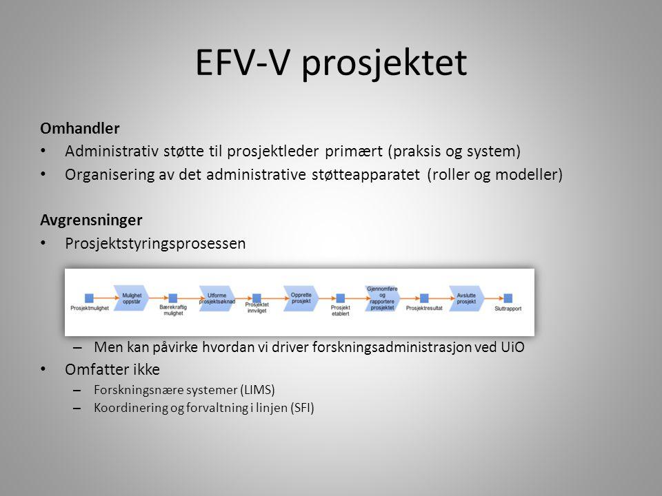 EFV-V prosjektet Omhandler Administrativ støtte til prosjektleder primært (praksis og system) Organisering av det administrative støtteapparatet (roll
