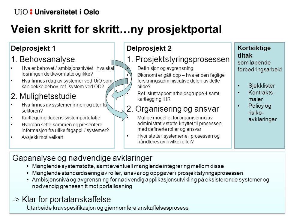 Veien skritt for skritt…ny prosjektportal Delprosjekt 1 1.