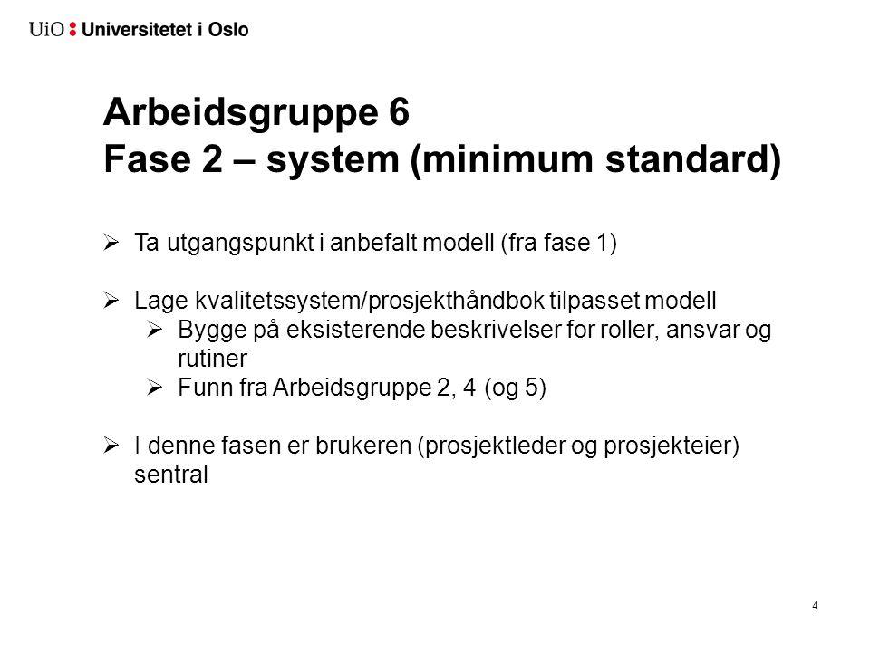 Arbeidsgruppe 6 Fase 2 – system (minimum standard) 4  Ta utgangspunkt i anbefalt modell (fra fase 1)  Lage kvalitetssystem/prosjekthåndbok tilpasset