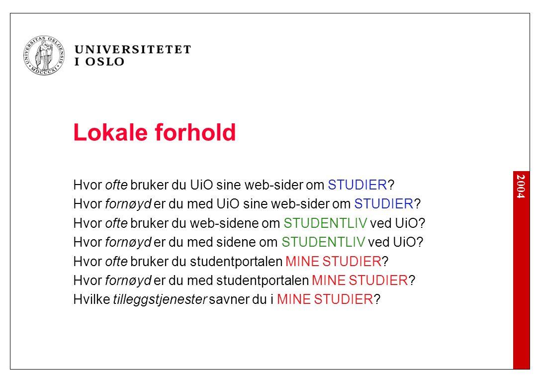 2004 Lokale forhold Hvor ofte bruker du UiO sine web-sider om STUDIER.