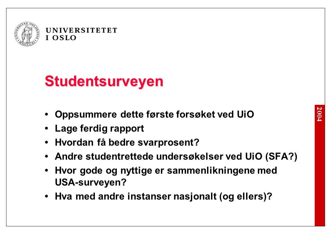 2004 Studentsurveyen Oppsummere dette første forsøket ved UiO Lage ferdig rapport Hvordan få bedre svarprosent.