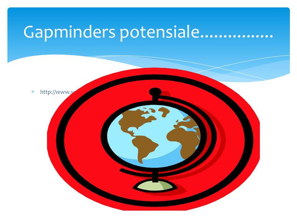  http://www.youtube.com/watch?v=BPt8ElTQMIg Gapminders potensiale................