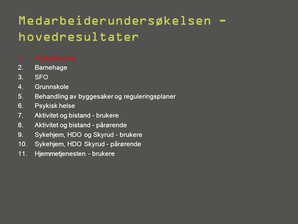 Medarbeiderundersøkelsen - hovedresultater 1. Medarbeidere 2.