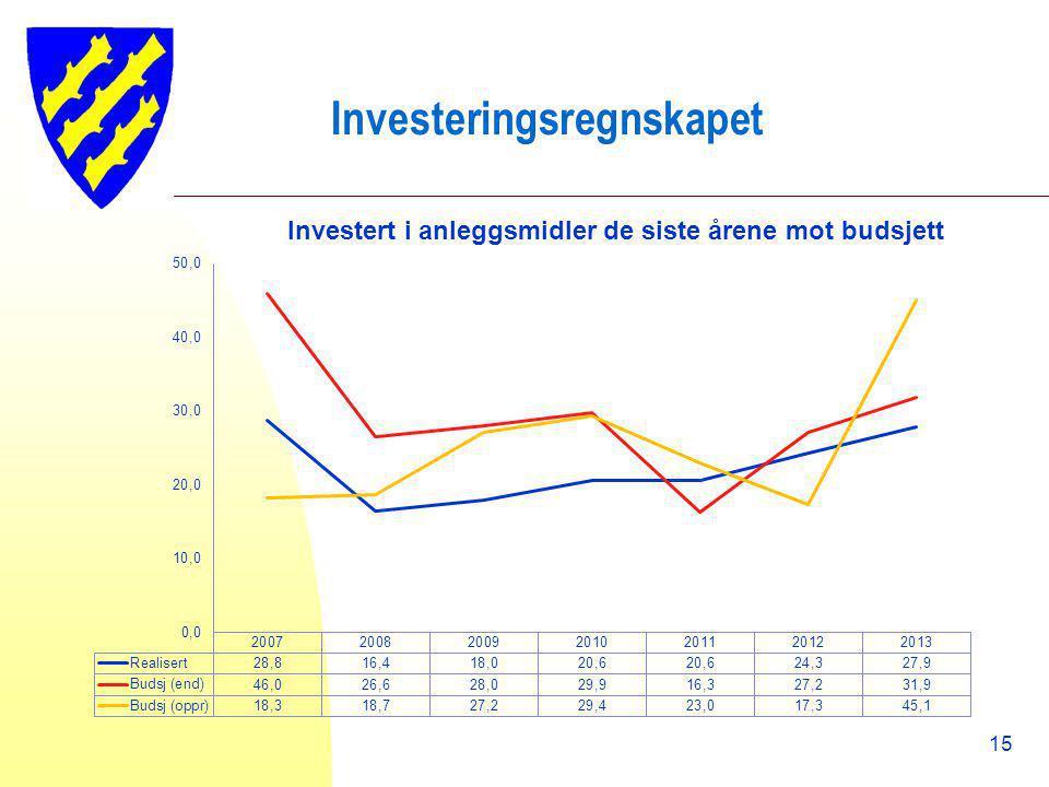 Investeringsregnskapet 15