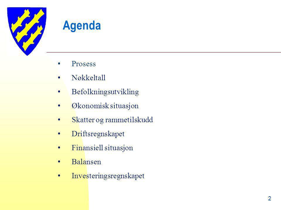 Agenda Prosess Nøkkeltall Befolkningsutvikling Økonomisk situasjon Skatter og rammetilskudd Driftsregnskapet Finansiell situasjon Balansen Investering