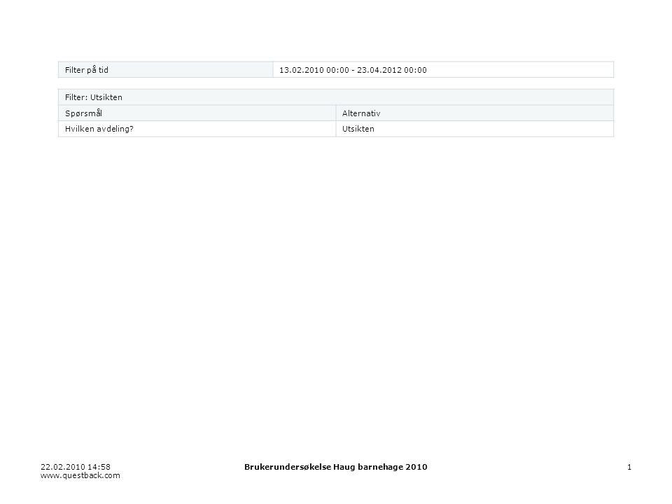 22.02.2010 14:58 www.questback.com Brukerundersøkelse Haug barnehage 20101 Filter på tid13.02.2010 00:00 - 23.04.2012 00:00 Filter: Utsikten SpørsmålAlternativ Hvilken avdeling Utsikten