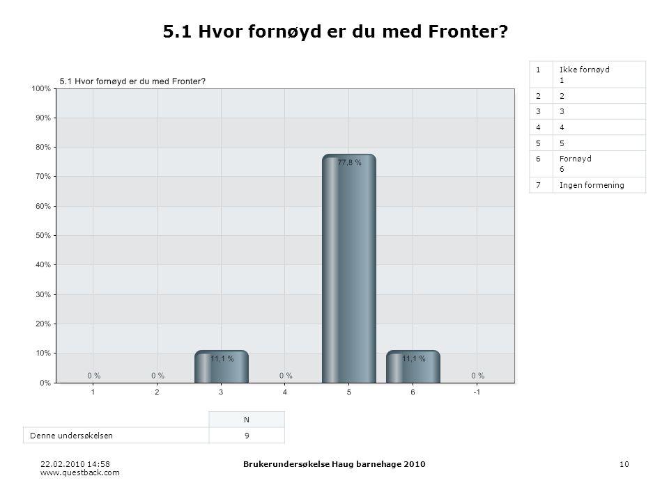 22.02.2010 14:58 www.questback.com Brukerundersøkelse Haug barnehage 201010 5.1 Hvor fornøyd er du med Fronter.