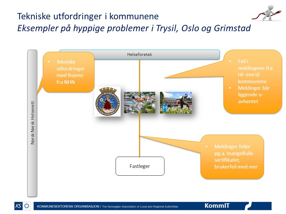 KommIT Tekniske utfordringer i kommunene Eksempler på hyppige problemer i Trysil, Oslo og Grimstad Helseforetak Fastleger Norsk Norsk Helsenett Teknis