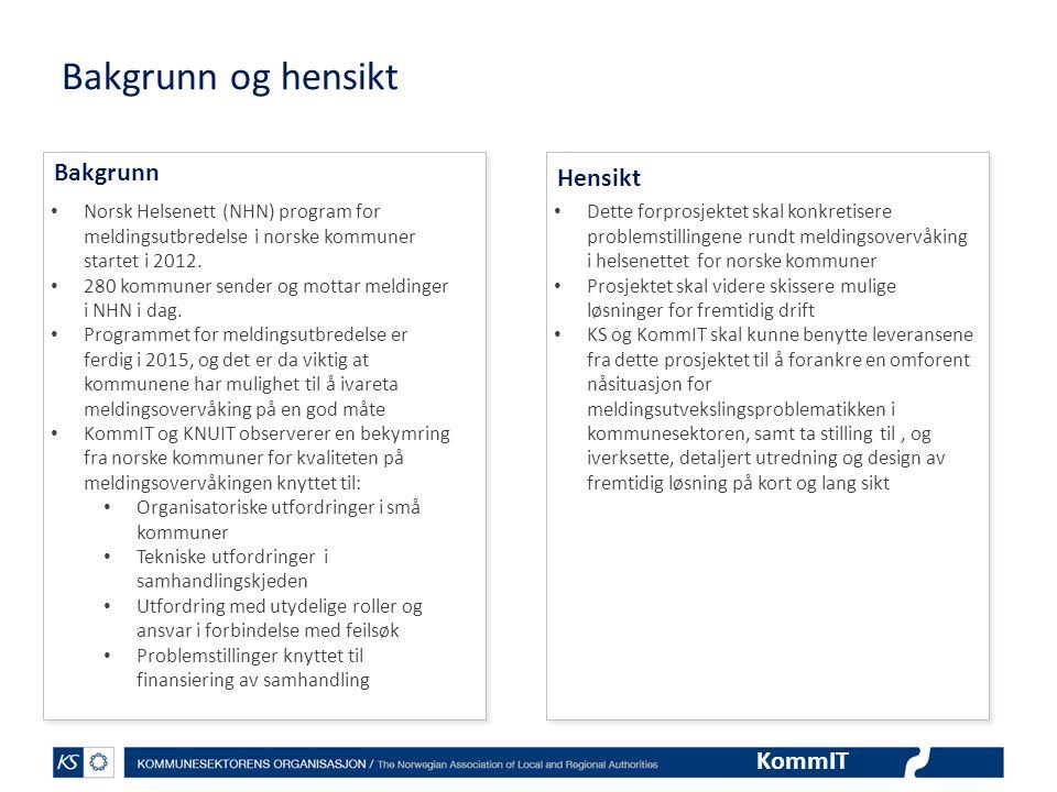 KommIT Bakgrunn og hensikt Norsk Helsenett (NHN) program for meldingsutbredelse i norske kommuner startet i 2012. 280 kommuner sender og mottar meldin