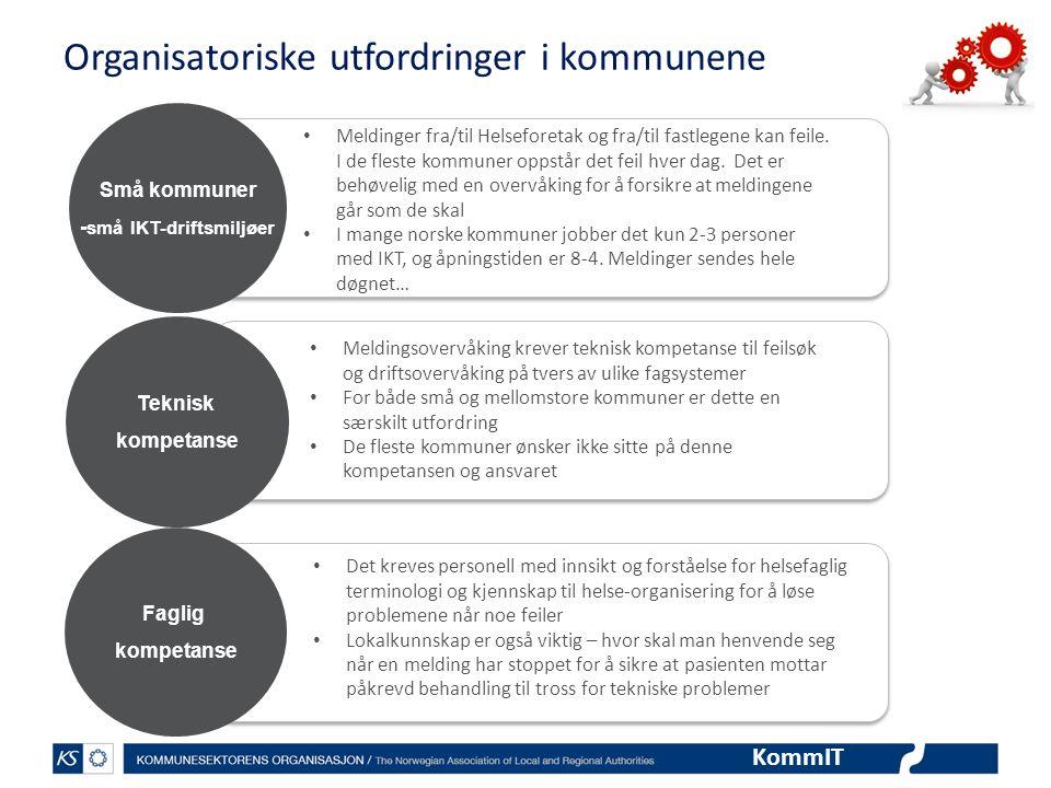 KommIT Organisatoriske utfordringer i kommunene Små kommuner - små IKT-driftsmiljøer Teknisk kompetanse Faglig kompetanse Det kreves personell med inn