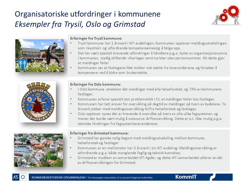 KommIT Organisatoriske utfordringer i kommunene Eksempler fra Trysil, Oslo og Grimstad Erfaringer fra Grimstad kommune: Grimstad har ganske nylig begynt med meldingsutveksling mellom kommune, helseforetak og fastleger Kommunen er en mellomstor har 3 årsverk i sin IKT-avdeling.