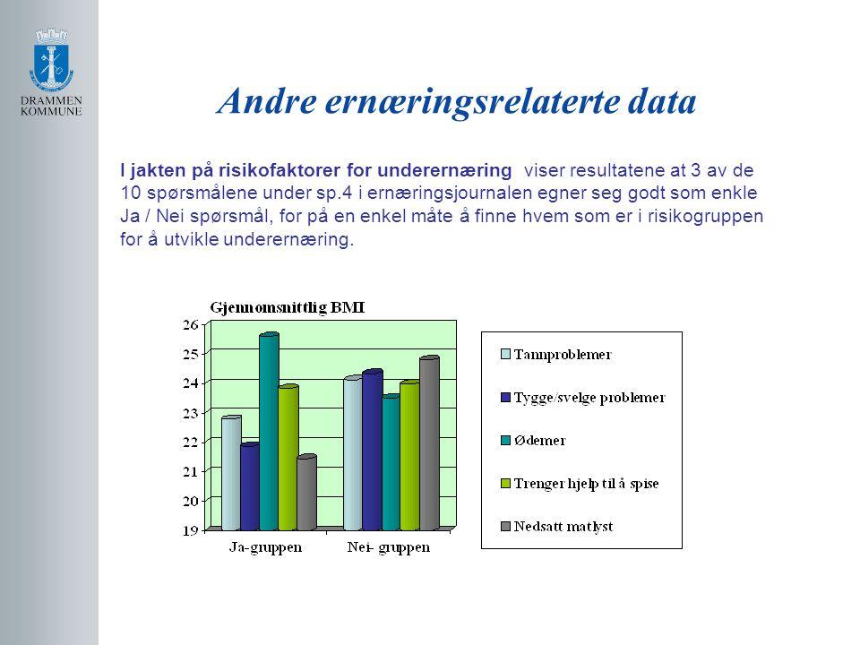 Andre ernæringsrelaterte data I jakten på risikofaktorer for underernæring viser resultatene at 3 av de 10 spørsmålene under sp.4 i ernæringsjournalen