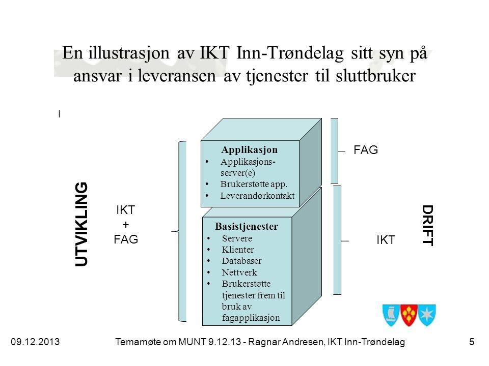 To mulige modeller  Et lokalt tverrfaglig team med IKT-, helse- og pleiefaglig kompetanse i en samlet (ny) driftsenhet etter modellen for helsevakt (Trondheim kommune).