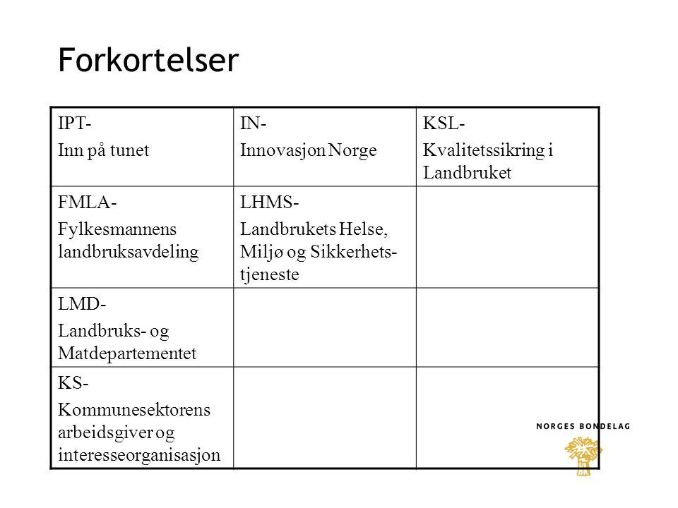 Forkortelser IPT- Inn på tunet IN- Innovasjon Norge KSL- Kvalitetssikring i Landbruket FMLA- Fylkesmannens landbruksavdeling LHMS- Landbrukets Helse,