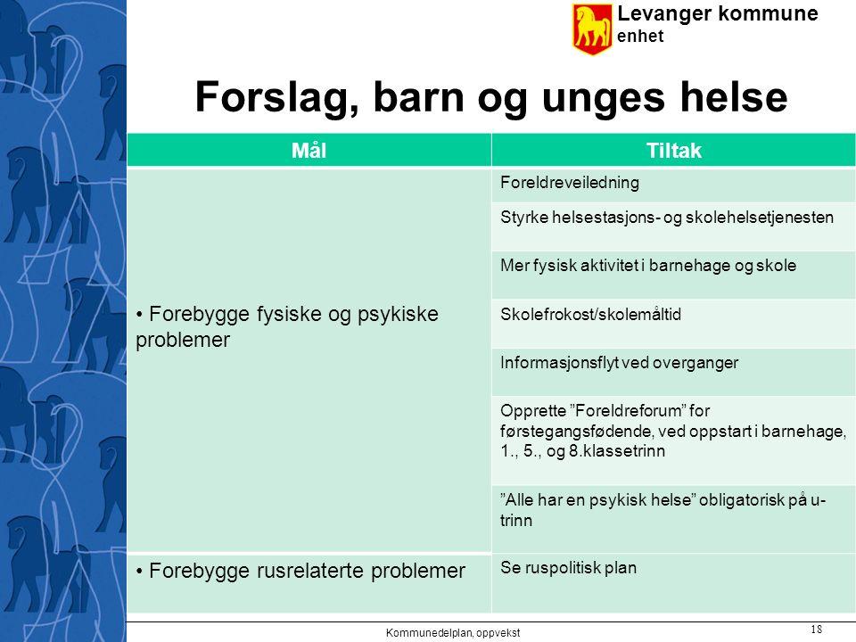 Levanger kommune enhet Forslag, barn og unges helse MålTiltak Forebygge fysiske og psykiske problemer Foreldreveiledning Styrke helsestasjons- og skol