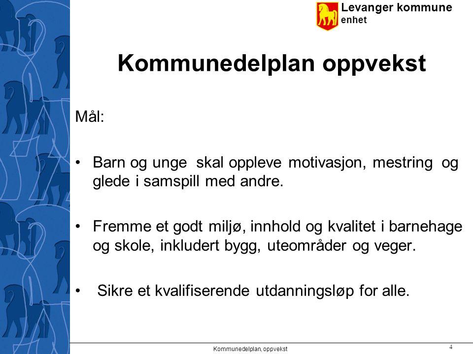 Levanger kommune enhet Kommunedelplan oppvekst Mål: Barn og unge skal oppleve motivasjon, mestring og glede i samspill med andre. Fremme et godt miljø