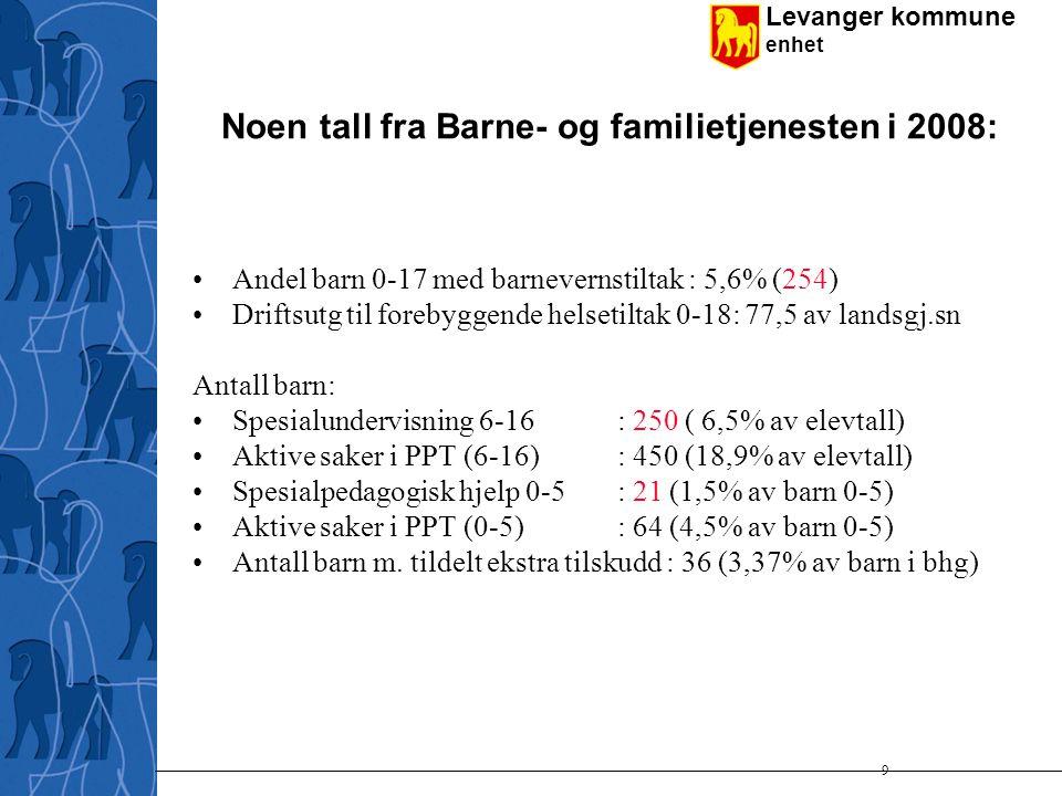 Levanger kommune enhet 9 Noen tall fra Barne- og familietjenesten i 2008: Andel barn 0-17 med barnevernstiltak : 5,6% (254) Driftsutg til forebyggende