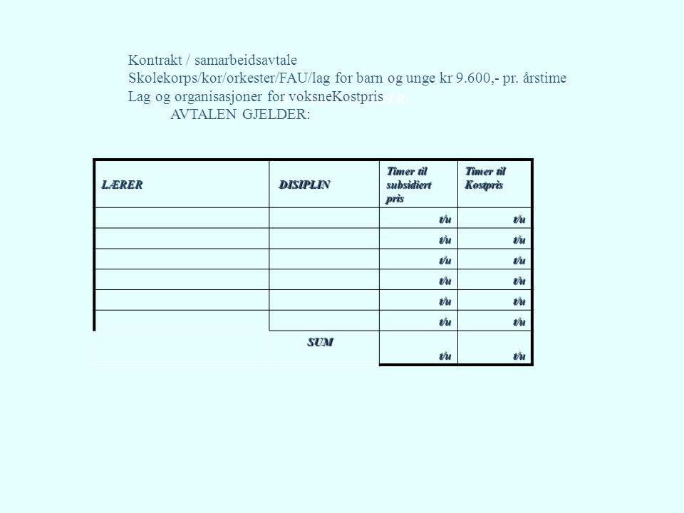 AVTALEN GJELDER: Kontrakt / samarbeidsavtale Skolekorps/kor/orkester/FAU/lag for barn og unge kr 9.600,- pr. årstime Lag og organisasjoner for voksneK