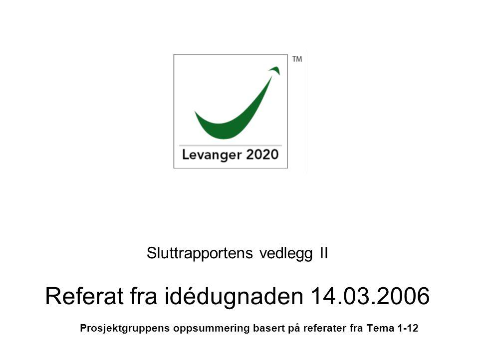 Prosjektgruppens oppsummering basert på referater fra Tema 1-12 Sluttrapportens vedlegg II Referat fra idédugnaden 14.03.2006