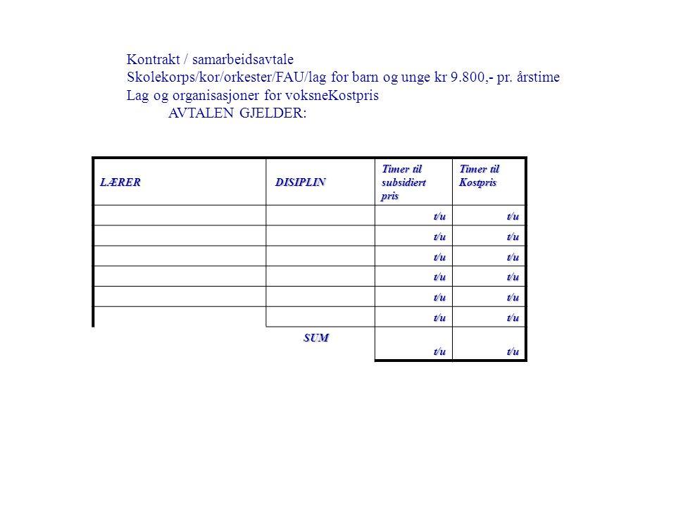 AVTALEN GJELDER: Kontrakt / samarbeidsavtale Skolekorps/kor/orkester/FAU/lag for barn og unge kr 9.800,- pr.