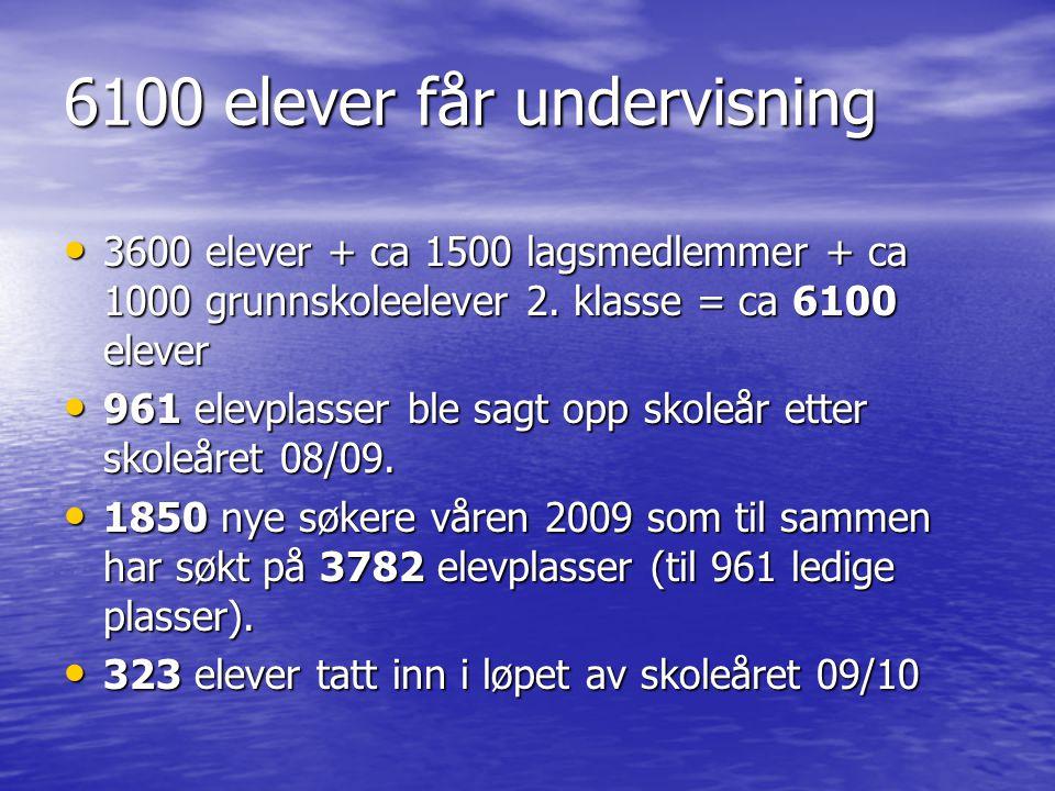 6100 elever får undervisning 3600 elever + ca 1500 lagsmedlemmer + ca 1000 grunnskoleelever 2.