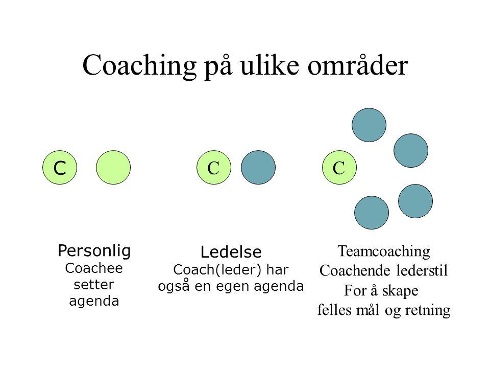 Coaching på ulike områder C CC Personlig Coachee setter agenda Teamcoaching Coachende lederstil For å skape felles mål og retning Ledelse Coach(leder)
