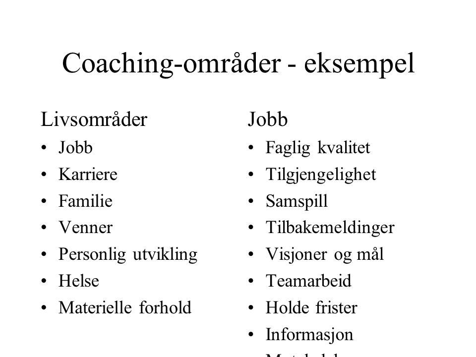 Coaching-områder - eksempel Livsområder Jobb Karriere Familie Venner Personlig utvikling Helse Materielle forhold Jobb Faglig kvalitet Tilgjengelighet