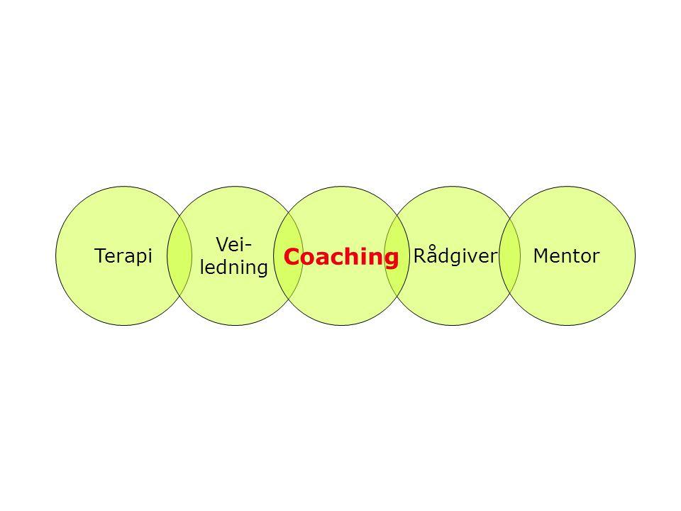 RådgiverMentorTerapi Vei- ledning Coaching