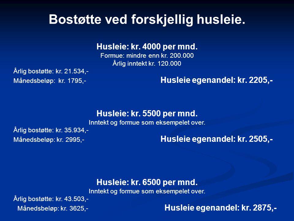 Bostøtte ved forskjellig husleie. Husleie: kr. 4000 per mnd. Formue: mindre enn kr. 200.000 Årlig inntekt kr. 120.000 Årlig bostøtte: kr. 21.534,- Mån