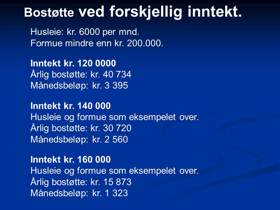 Bostøtte ved forskjellig inntekt. Husleie: kr. 6000 per mnd. Formue mindre enn kr. 200.000. Inntekt kr. 120 0000 Årlig bostøtte: kr. 40 734 Månedsbelø
