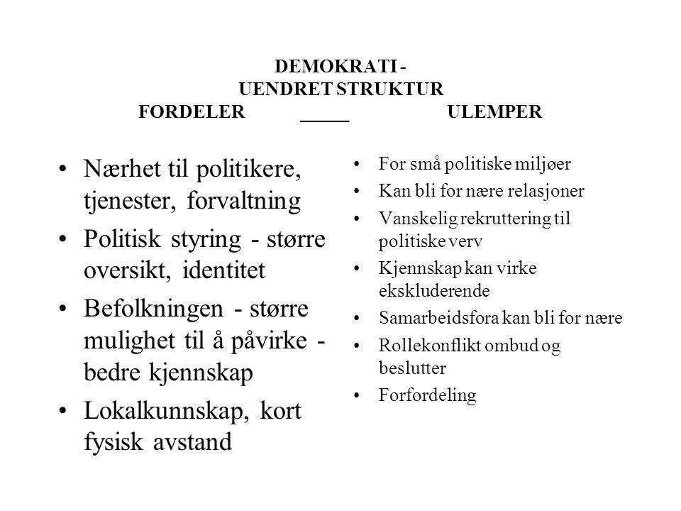 DEMOKRATI - UENDRET STRUKTUR FORDELER _____ ULEMPER Nærhet til politikere, tjenester, forvaltning Politisk styring - større oversikt, identitet Befolk