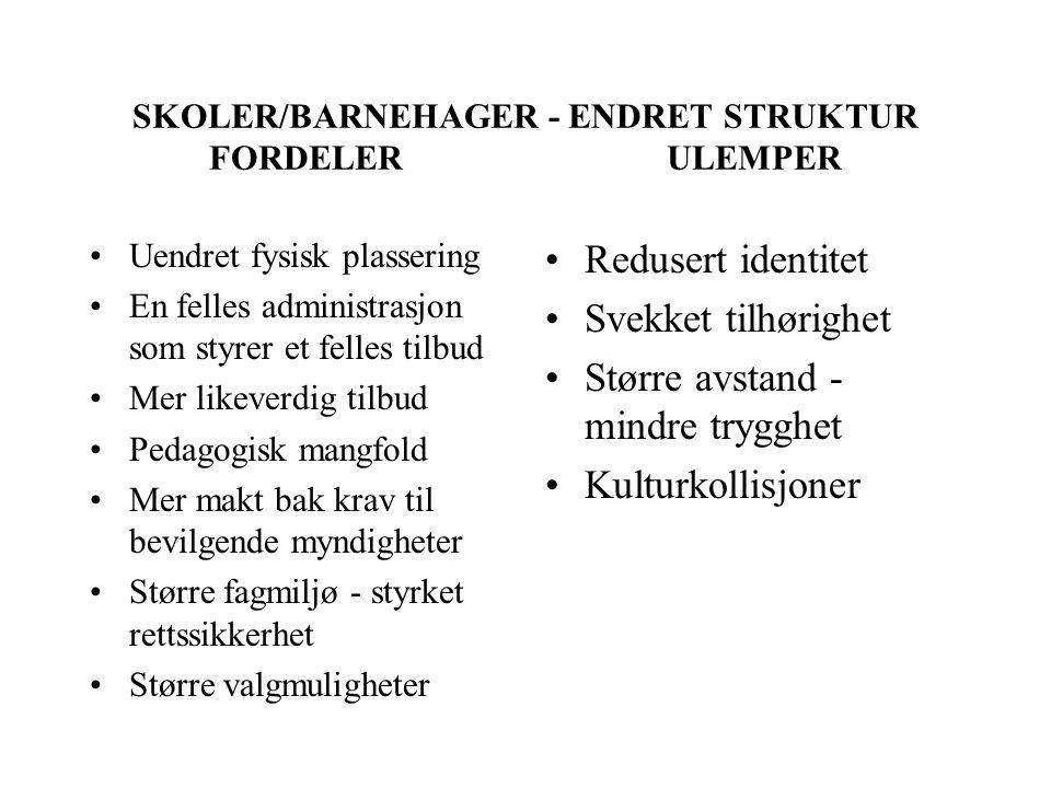 SKOLER/BARNEHAGER - ENDRET STRUKTUR FORDELER ULEMPER Uendret fysisk plassering En felles administrasjon som styrer et felles tilbud Mer likeverdig til