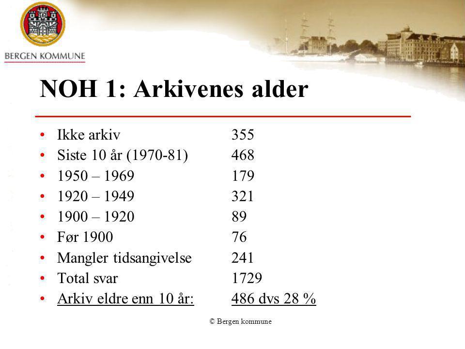 © Bergen kommune NOH 1: Arkivenes alder Ikke arkiv Siste 10 år (1970-81) 1950 – 1969 1920 – 1949 1900 – 1920 Før 1900 Mangler tidsangivelse Total svar