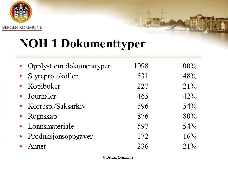 © Bergen kommune NOH 1 Dokumenttyper Opplyst om dokumenttyper1098100% Styreprotokoller 531 48% Kopibøker 227 21% Journaler 465 42% Korresp./Saksarkiv