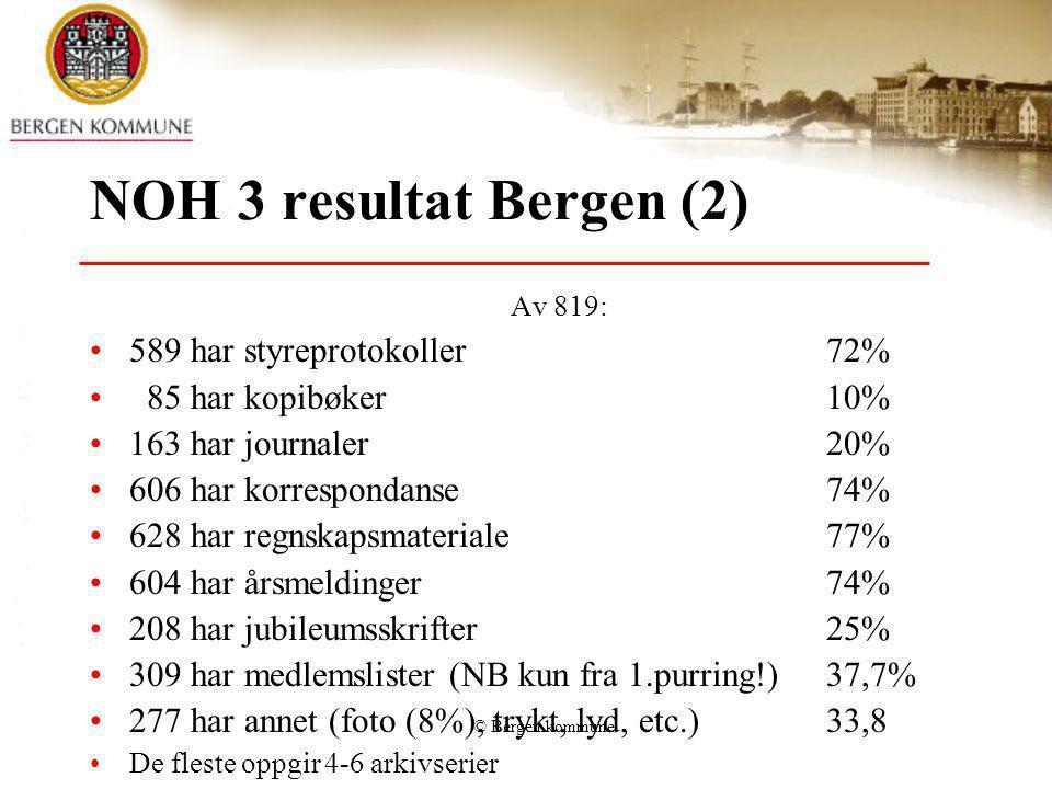 © Bergen kommune NOH 3 resultat Bergen (2) Av 819: 589 har styreprotokoller72% 85 har kopibøker10% 163 har journaler20% 606 har korrespondanse74% 628