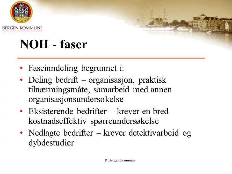 © Bergen kommune NOH 2 resultat Osterøy 240 registrerte, alle undersøkt 163 identifisert informant 130 svar 20 har arkiv 17, 5 hyllemeter Varehandel, meierier, treindustri bevart Ingenting teko, j&m eller sko/ullsko