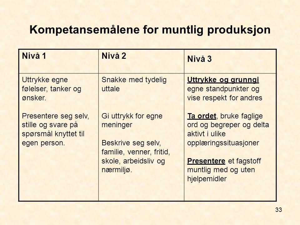 Kompetansemålene for muntlig produksjon 33 Nivå 1Nivå 2 Nivå 3 Uttrykke egne følelser, tanker og ønsker. Presentere seg selv, stille og svare på spørs
