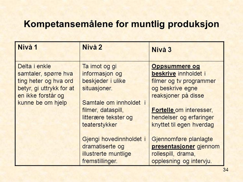 Kompetansemålene for muntlig produksjon 34 Nivå 1Nivå 2 Nivå 3 Delta i enkle samtaler, spørre hva ting heter og hva ord betyr, gi uttrykk for at en ik